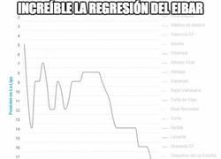 Enlace a Y dicen que el Barça es el culpable del descenso del Eibar...