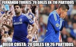 Enlace a Increíble dato entre Diego Costa y Torres