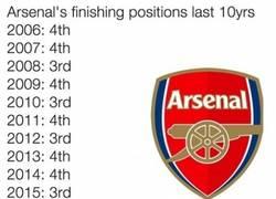 Enlace a Interesante la clasificación del Arsenal los últimos 10 años
