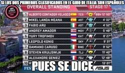 Enlace a Si los dos primeros clasificados en el Giro de Italia son españoles