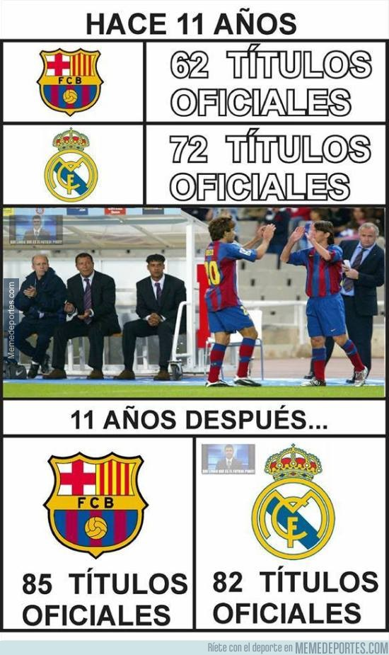 570168 - El debut de Messi cambió gran parte de la Historia Culé