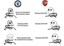 Enlace a Fans del Arsenal durante el año