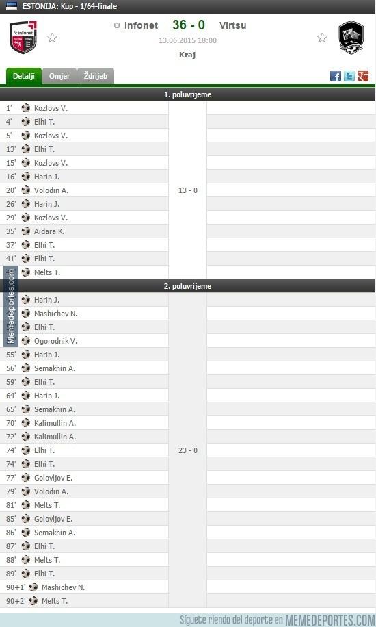 584896 - Impresionante resultado en la copa de Estonia. Infonet - Virtsu ¡36-0!