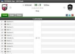 Enlace a Impresionante resultado en la copa de Estonia. Infonet - Virtsu ¡36-0!
