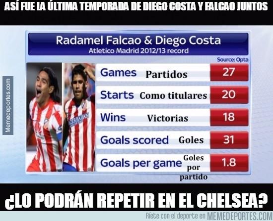 589045 - Así fue la última temporada de Diego Costa y Falcao juntos