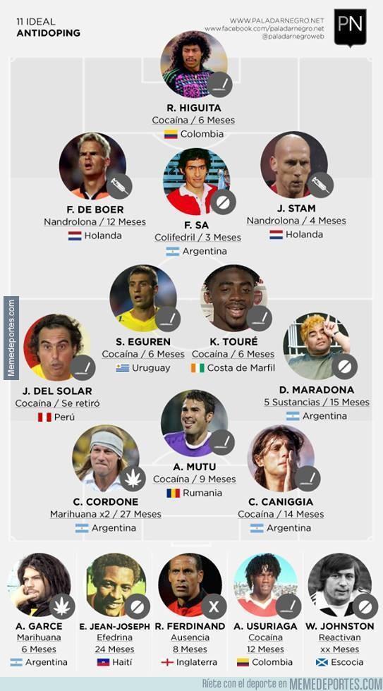 594932 - Y nos falta el gran Dani Benítez, 11 jugadores que no pasaron el test antidoping