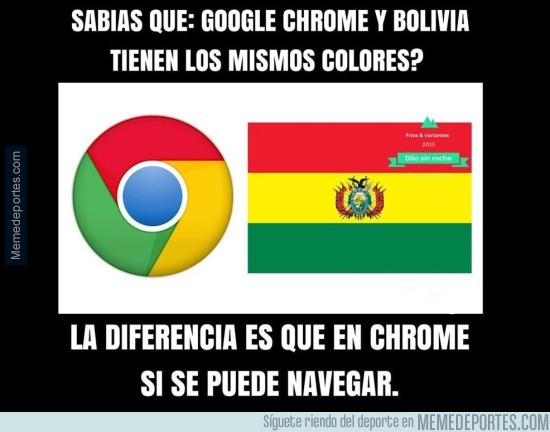 601255 - Diferencias entre Chrome y Bolivia