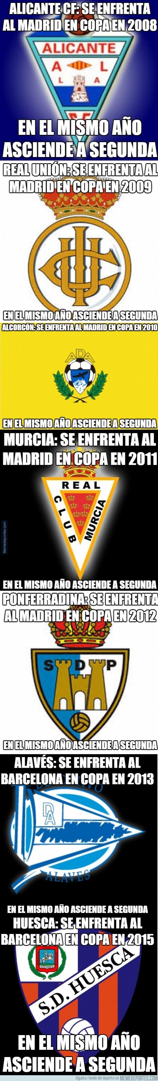 605103 - Jugar en Copa contra Barcelona o Real Madrid te garantiza el ascenso a Segunda