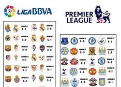 Enlace a Goleadas de ligas europeas, ¿Esperabais más de la Premier?