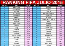 Enlace a El próximo Ranking FIFA ¿Qué opinas?