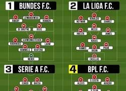 Enlace a ¿Qué equipo escogerías?