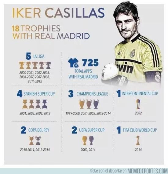 621955 - Con estos números, se despide el mejor portero de la historia del Real Madrid