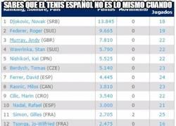 Enlace a Cómo ha cambiado el tenis español