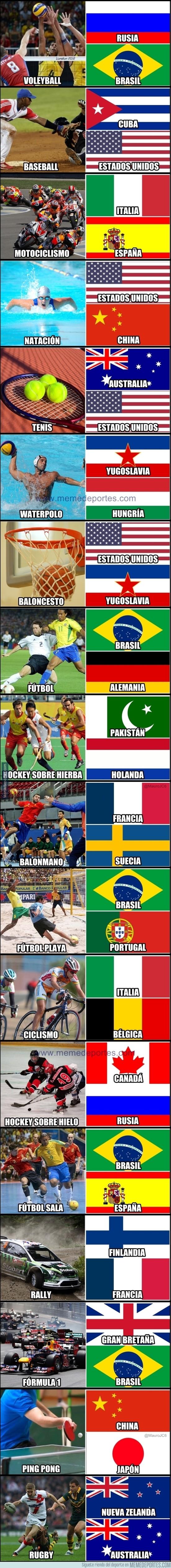 647078 - Las dos grandes potencias de cada deporte