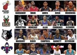 Enlace a Quintetos históricos de los equipos de la NBA (Parte 2)