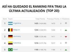 Enlace a Nueva actualización del ranking FIFA. ¿Todos de acuerdo?
