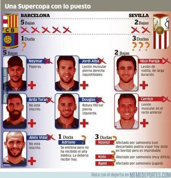 653985 - Las bajas de Barça y Sevilla para jugar la Supercopa de Europa