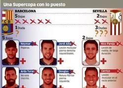 Enlace a Las bajas de Barça y Sevilla para jugar la Supercopa de Europa