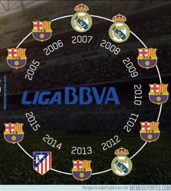 661772 - Ganadores de la Liga BBVA en los últimos 11 años