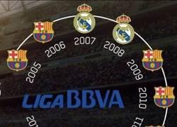Enlace a Ganadores de la Liga BBVA en los últimos 11 años