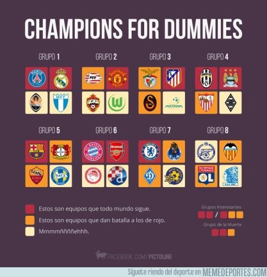 668446 - Si no entiendes nada de fútbol y menos de la Champions, aquí está la solución