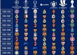 Enlace a He aquí todos los campeones entre el 2000 y 2015