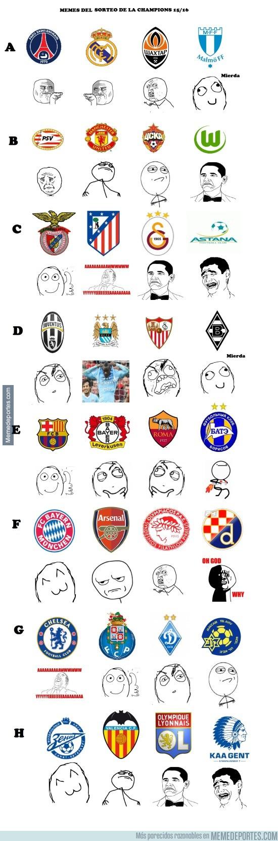 668706 - Los memes de los grupos de la Champions League 2015/2016