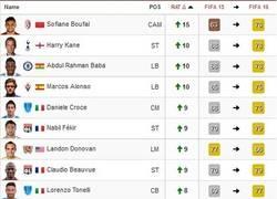 Enlace a Top 18 de jugadores que más aumentarán su media en el FIFA