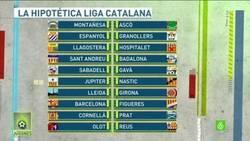 Enlace a Así sería la Liga Catalana en caso de independencia
