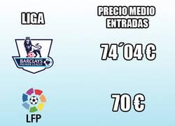 Enlace a Ligas más caras para ver el fútbol y sus precios