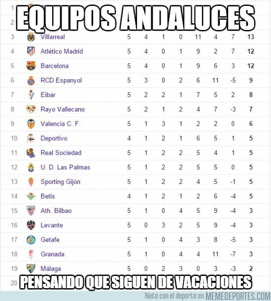 695854 - Los equipos andaluces aún siguen de vacaciones en la liga