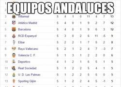 Enlace a Los equipos andaluces aún siguen de vacaciones en la liga