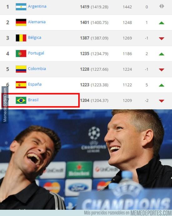 701449 - El ranking FIFA es malvado con Brasil