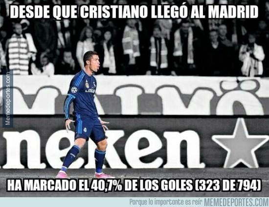 702032 - Dato brutal de Cristiano Ronaldo en el Real Madrid