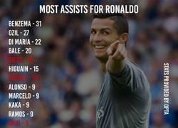 Enlace a Los jugadores que más han asistido a Cristiano en sus 500 goles