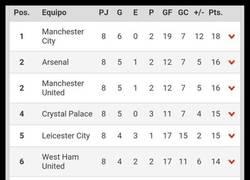 Enlace a El Arsenal deja el cuarto puesto