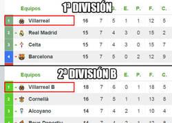 Enlace a Cuando eres del Villarreal y te das cuenta que...