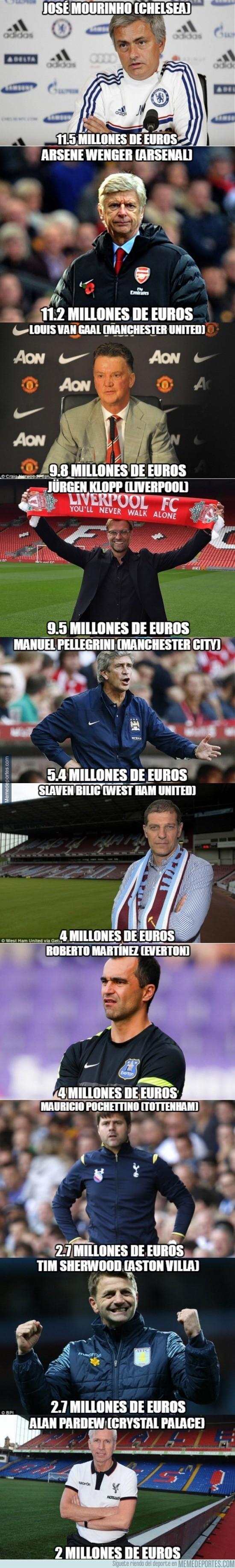 708246 - Los 10 entrenadores mejor pagados en la Premier League (salarios anuales).