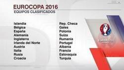 Enlace a Los equipos que ya están clasificados para la Euro 2016