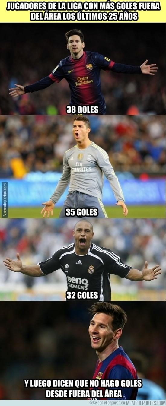 711779 - Messi y Cristiano encabezan todas las listas goleadoras