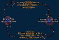 Enlace a El bucle de la UEFA y la afición del barça