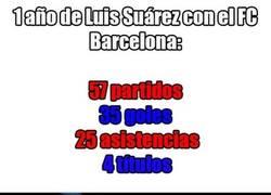 Enlace a Increíble los datos de Luis Suárez después de 1 año en el Barça