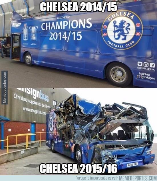 720546 - El Chelsea, media temporada después....