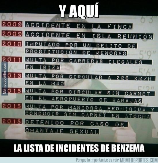 726896 - Benzema, el chico malo