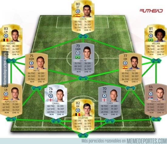 729531 - Así sería el Chelsea en el FIFA 17 si descienden