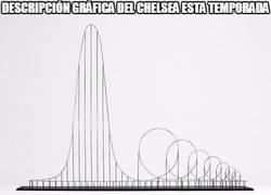 Enlace a Descripción gráfica del Chelsea esta temporada