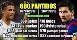 Enlace a Los números de Cristiano y Messi cuando cumplieron sus 600 partidos como profesionales. ¡Brutal!