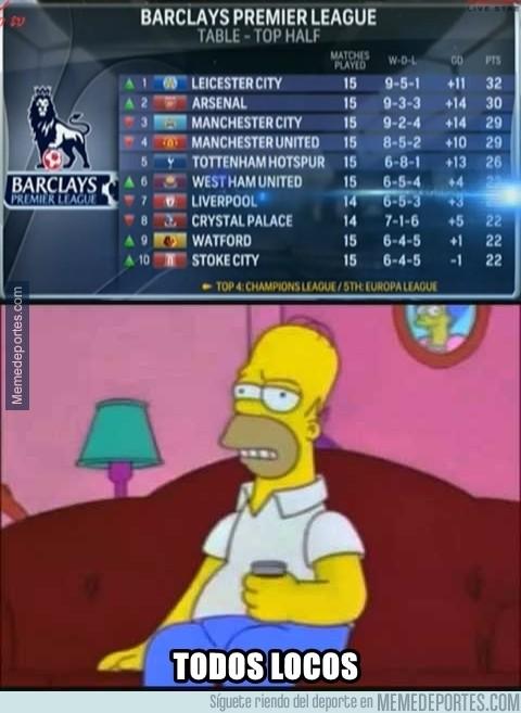 751744 - Así está la Premier League