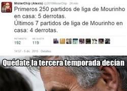 Enlace a Las terceras temporadas de Mourinho