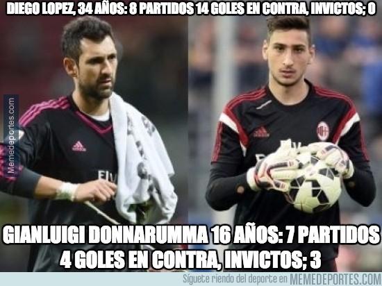 753246 - Donnarumma dándole un repaso a Diego López
